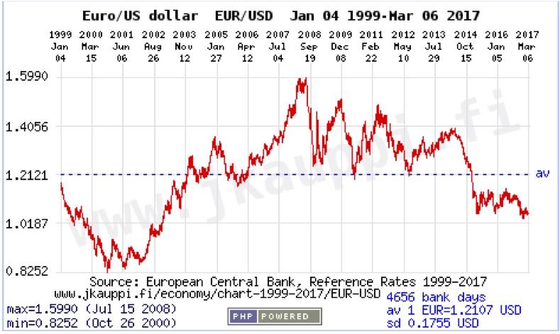 chart-Jeur-usd.png 470×280 pixels